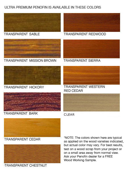 penetrating wood stain